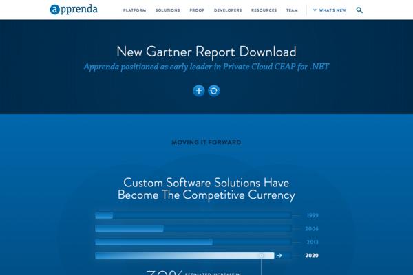 Apprenda-传导网络-APP设计案例